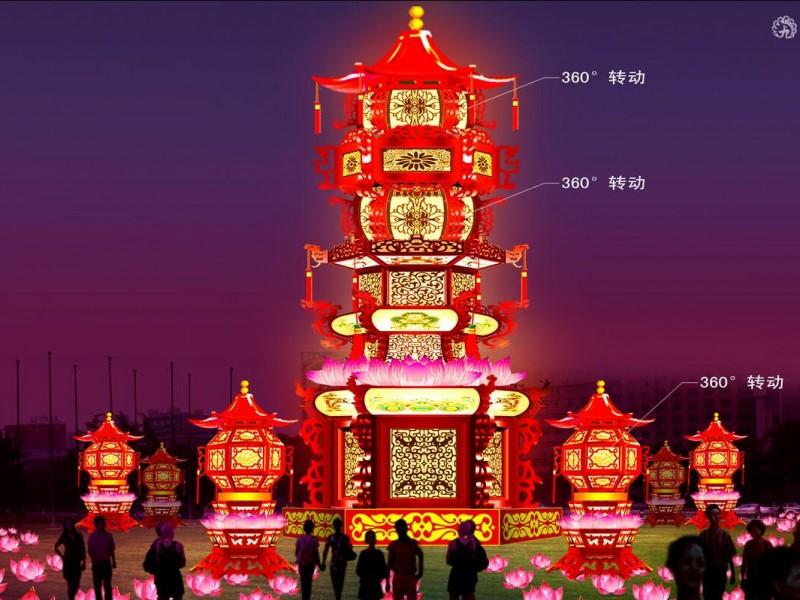 2019传统灯组